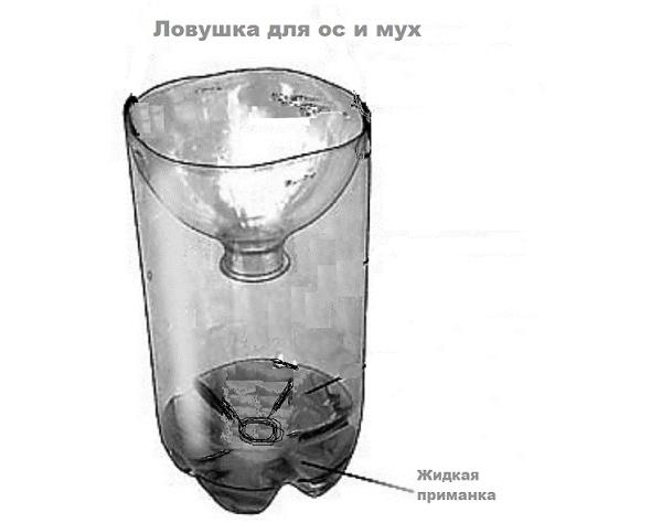 Сделать средство от мух в домашних условиях